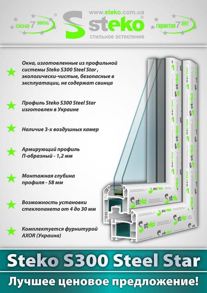 Пластиковые окна Стеко с 300 в Киеве
