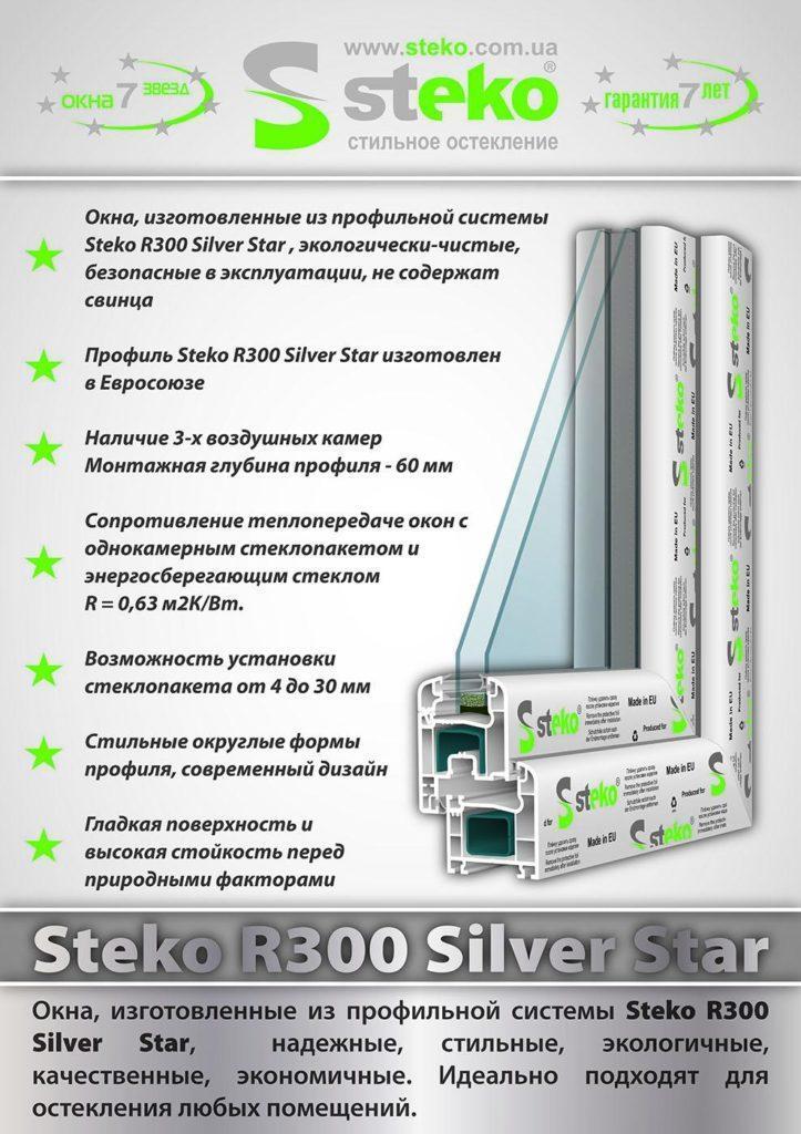 Пластиковые окна Стеко р 300 в Киеве