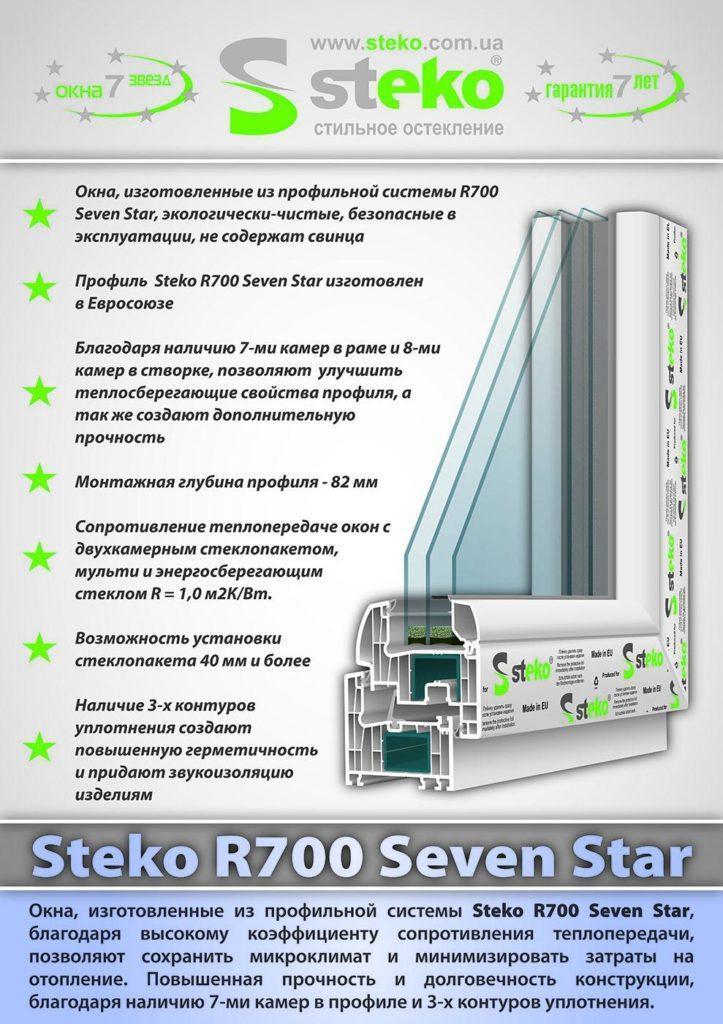 окна Стеко р 700 в Киеве